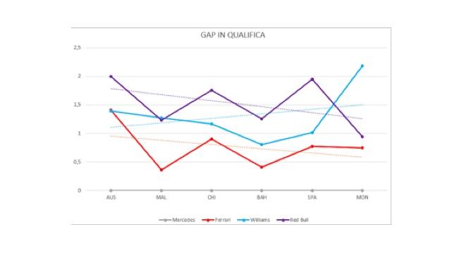 gp-monaco-analisi-prestazionale-2