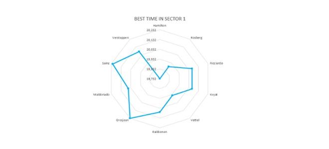 gp-monaco-analisi-prestazionale-4