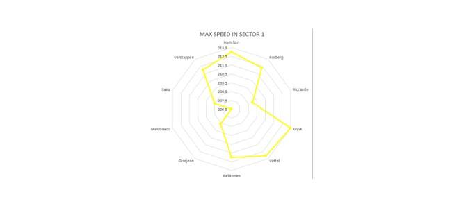 gp-monaco-analisi-prestazionale-5