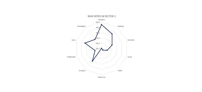 gp-monaco-analisi-prestazionale-7