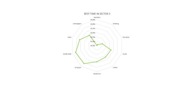 gp-monaco-analisi-prestazionale-8