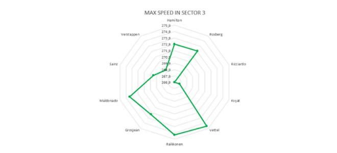 gp-monaco-analisi-prestazionale-9