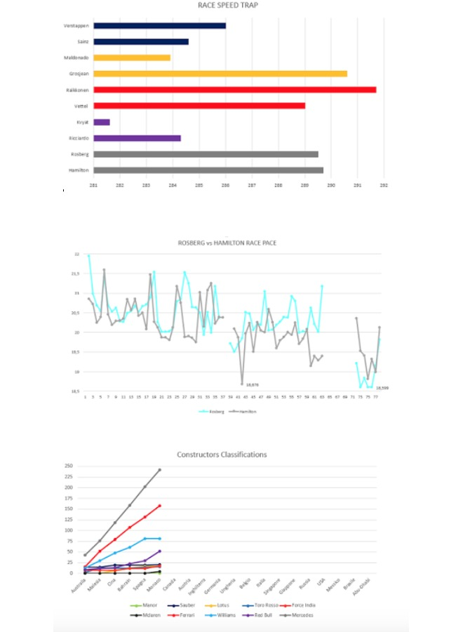 gp-monaco-analisi-prestazionale-9c