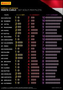 06-Monaco-Selected-Sets-Per-Driver-4k-IT