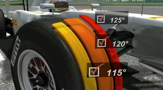 F1, Pirelli Video 3D: L'effetto blistering