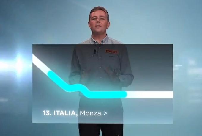 Video 3D Pirelli: Mario Isola illustra le sfide che dovranno affrontare le gomme sul circuito di Monza