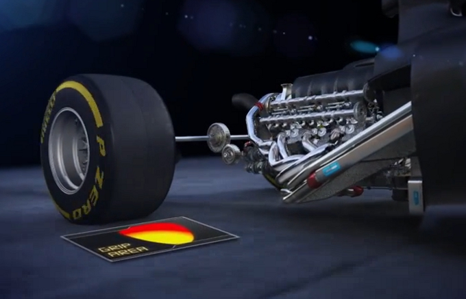 Pirelli:  Nuovi regolamenti, nuove gomme
