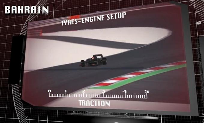Gran Premio del Bahrain: Il circuito dal punto di vista degli pneumatici