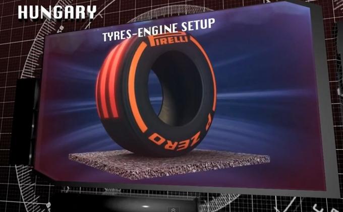 Pirelli: La sfida che attende gli pneumatici sul circuito dell'Hungaroring