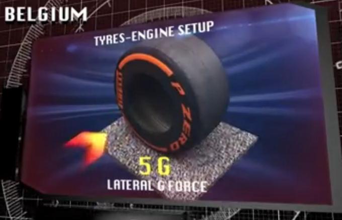 Pirelli: La sfida che attende gli pneumatici sul circuito di Spa-Francorchamps