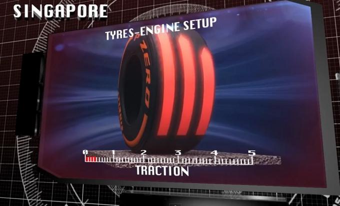 Pirelli: La sfida che attende le gomme sul circuito di Singapore