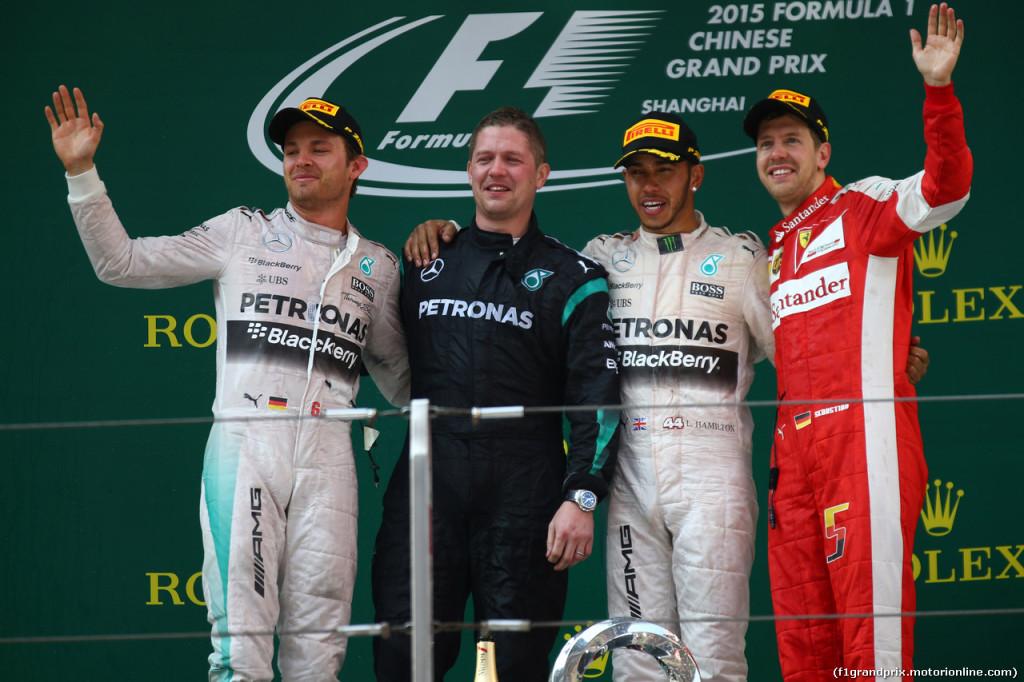 Le Pagelle del Gran Premio di Cina