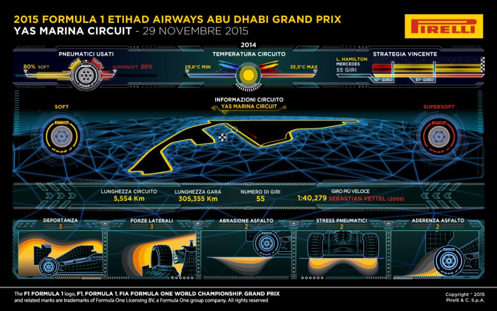 """Abu Dhabi secondo Pirelli, Hembery: """"Ci aspettiamo una gara con due pit-stop"""""""