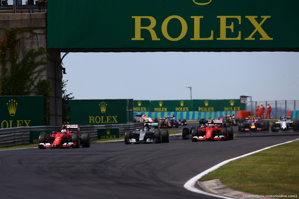 Gran Premio di Ungheria 2016: Anteprima e Orari del Weekend