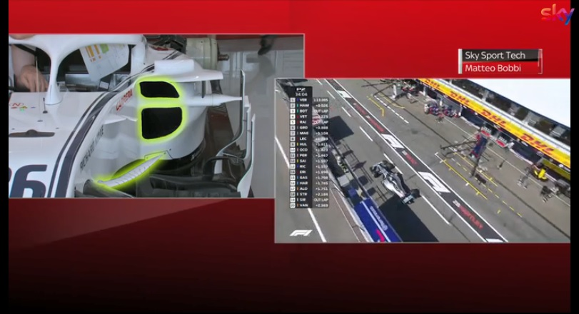 F1 | Alfa Romeo Sauber, Leclerc ed Ericsson in pista con diverse novità tecniche [VIDEO]