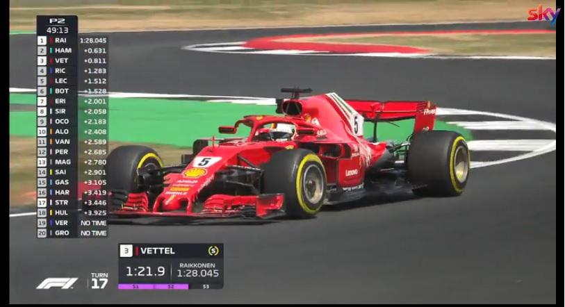 F1 | Ferrari convincente in Gran Bretagna: Vettel pronto a fermare la magia Mercedes a Silverstone? [VIDEO]