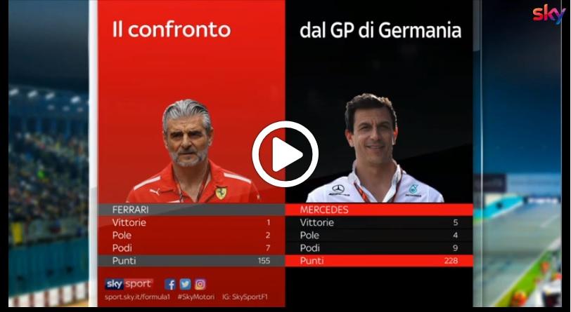 F1 | Ferrari in caduta libera dopo Hockenheim: il confronto con Mercedes [VIDEO]