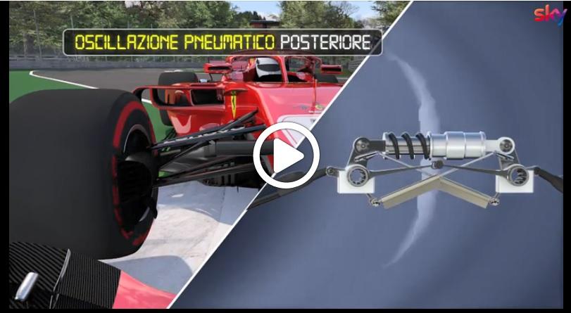 Formula 1 | Cosa succede a una vettura quando passa sui cordoli? L'analisi di Matteo Bobbi allo Sky Tech [VIDEO]