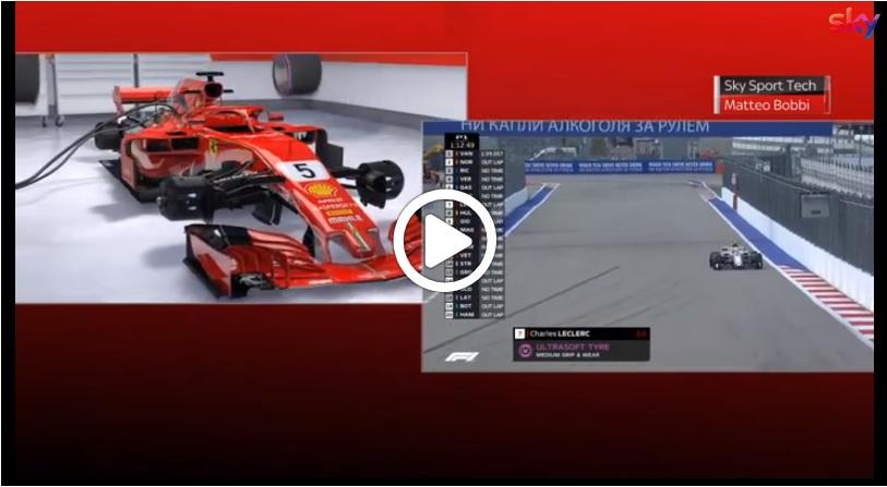 F1 | GP Russia, Matteo Bobbi analizza il lavoro delle squadre durante le FP1 [VIDEO]