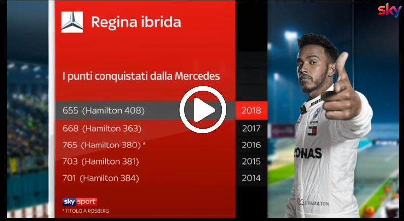 F1 | Mercedes regina ibrida: i punti della Scuderia campione del mondo nell'era Turbo-Hybrid [VIDEO]