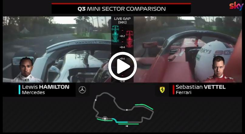 Formula 1   GP Australia, Hamilton vs Vettel: le differenze in qualifica settore per settore [VIDEO]