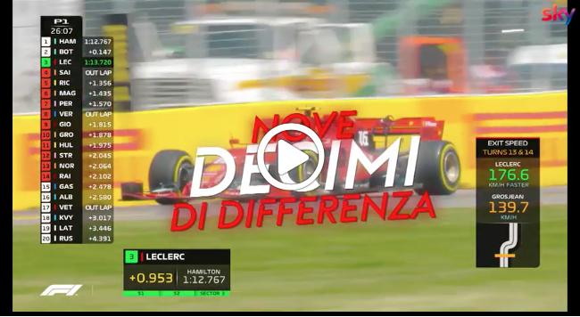 F1   GP Canada, la sintesi del venerdì [VIDEO]