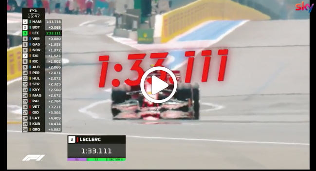 F1 | GP Francia, la sintesi delle libere a Le Castellet [VIDEO]