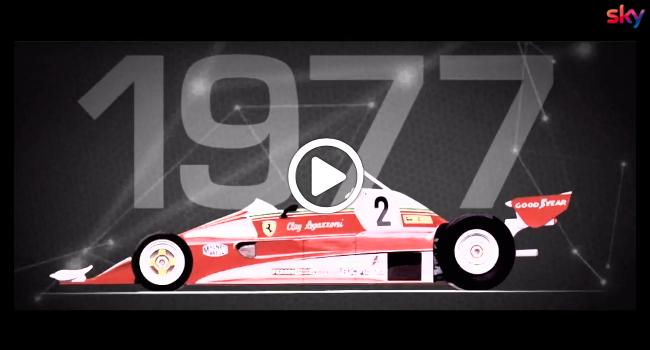 F1   Nuova Ferrari, oggi la presentazione a Reggio Emilia: le monoposto dal 1950 ad oggi [VIDEO]