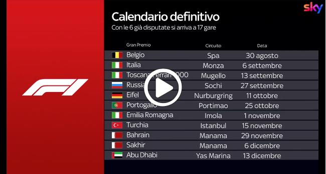 F1   Completato il calendario 2020: il punto di Davide Valsecchi [VIDEO]