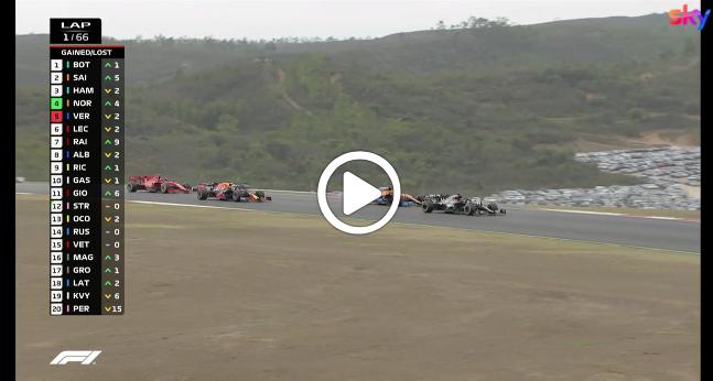 F1 | Portimao, la partenza del Gran Premio del Portogallo [VIDEO]