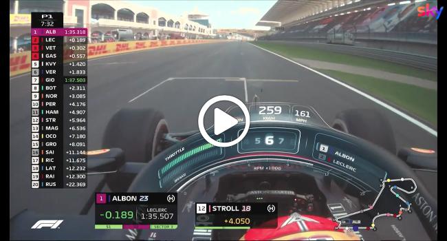 F1   GP Turchia, gli highlights delle libere all'Istanbul Park [VIDEO]